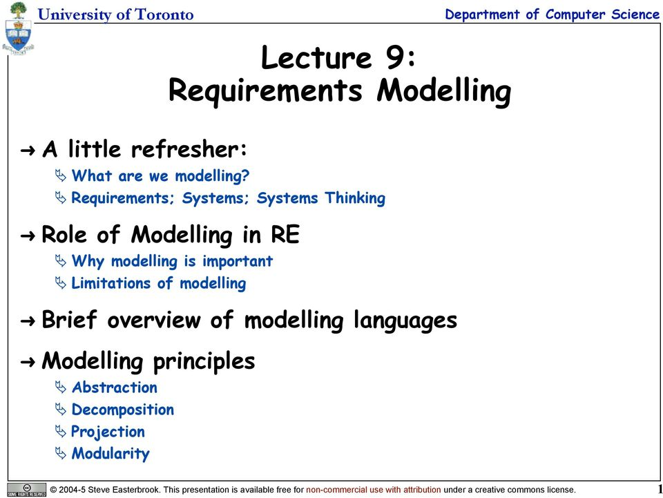 modelling is important Limitations of modelling Brief overview of modelling languages Modelling principles