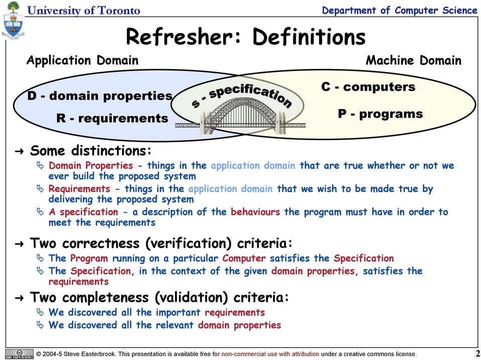 description of the behaviours the program must have in order to meet the requirements Two correctness (verification) criteria: The Program running on a particular Computer satisfies the Specification