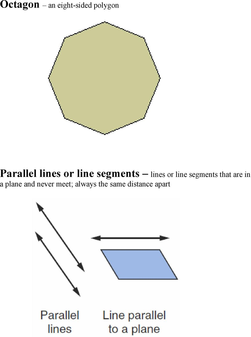 or line segments that are in a plane