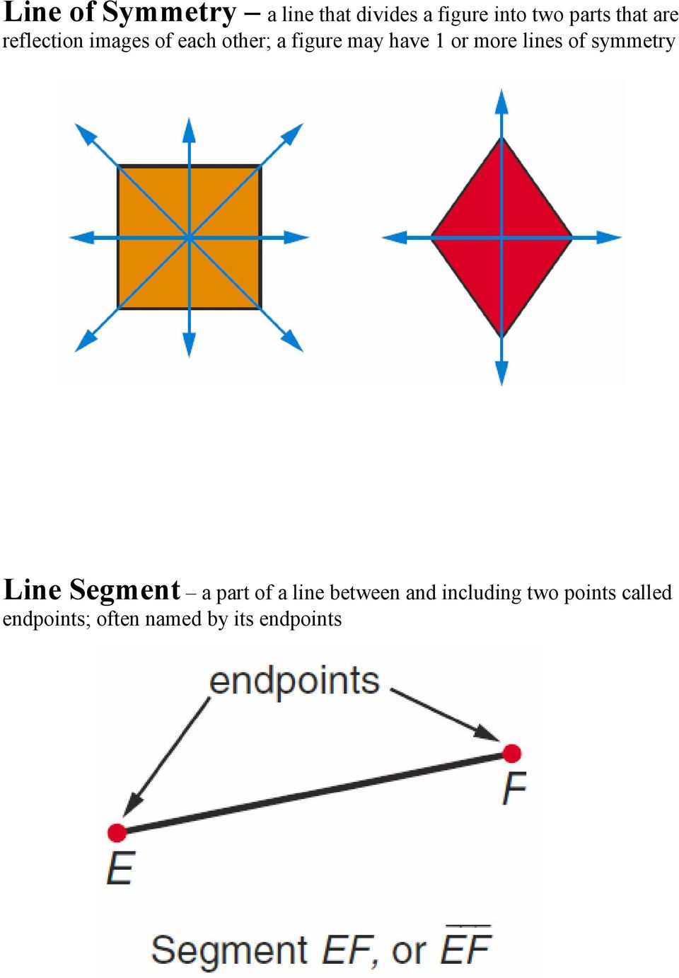 more lines of symmetry Line Segment a part of a line between and