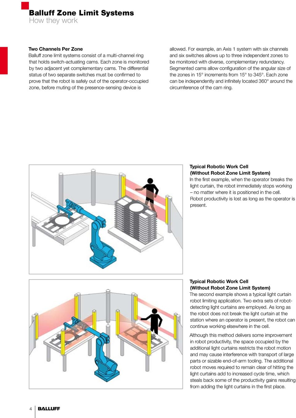 Balluff Pre Engineered Robot Zone Limit Systems For Safety With Wiring Diagram The Differential Status Of Two Separate Switches Must Be Confirmed To Prove That Is
