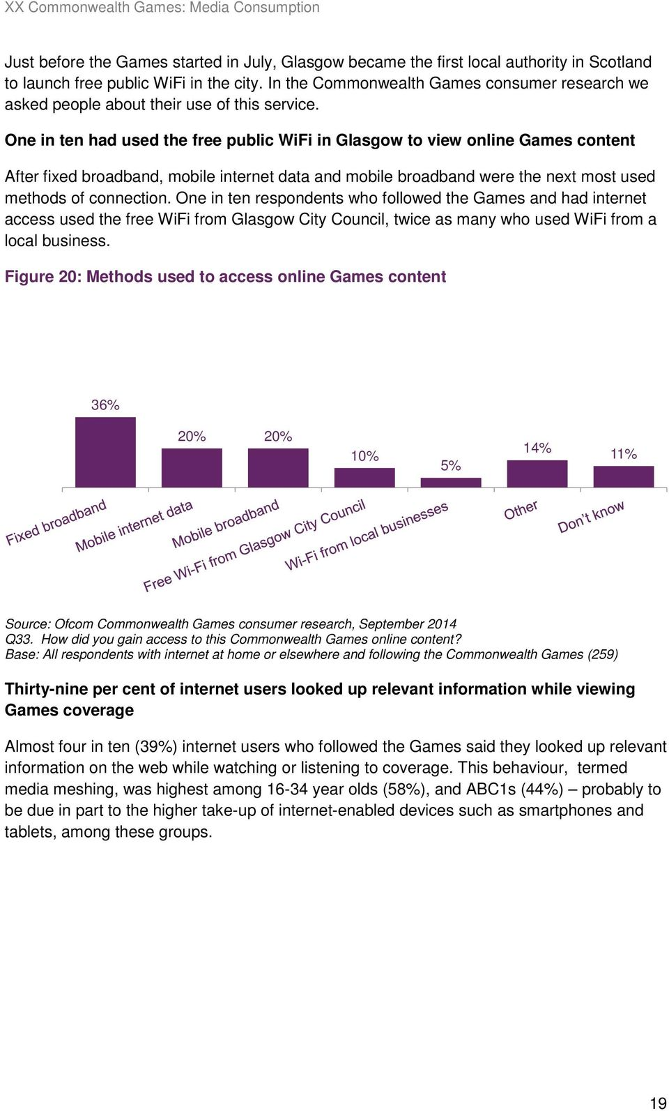 One in ten had used the free public WiFi in Glasgow to view online Games content After fixed broadband, mobile internet data and mobile broadband were the next most used methods of connection.
