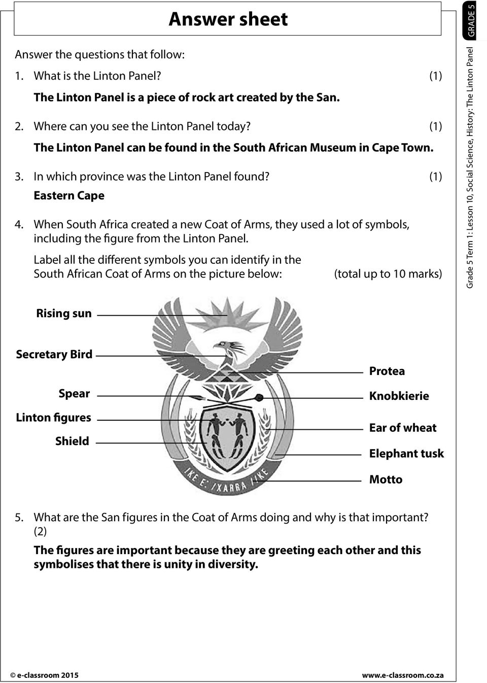 When South Africa created a new Coat of Arms, they used a lot of symbols