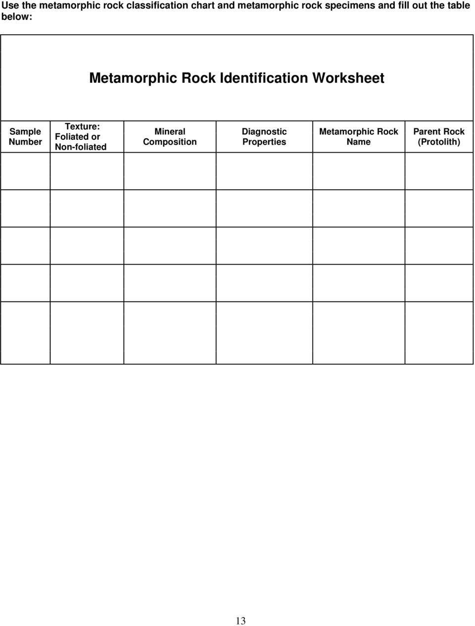 Worksheet Sample Number Texture: Foliated or Non-foliated Mineral