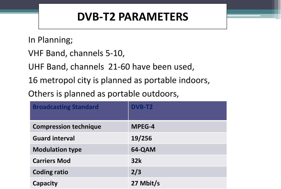 outdoors, Broadcasting Standard Planning Parameters DVB-T2 Compression technique MPEG-4