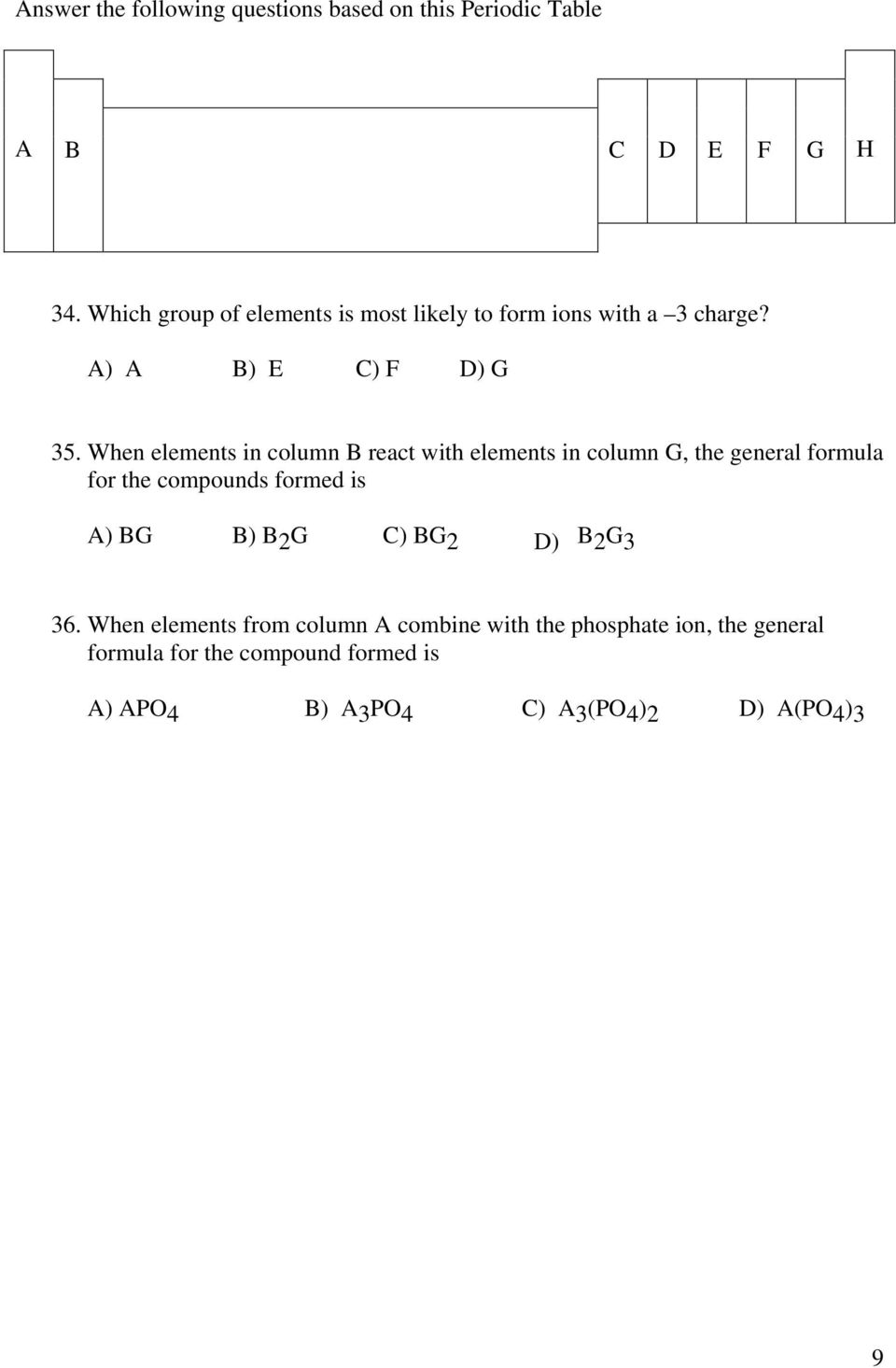 When elements in column B react with elements in column G, the general formula for the compounds formed is A) BG B) B 2