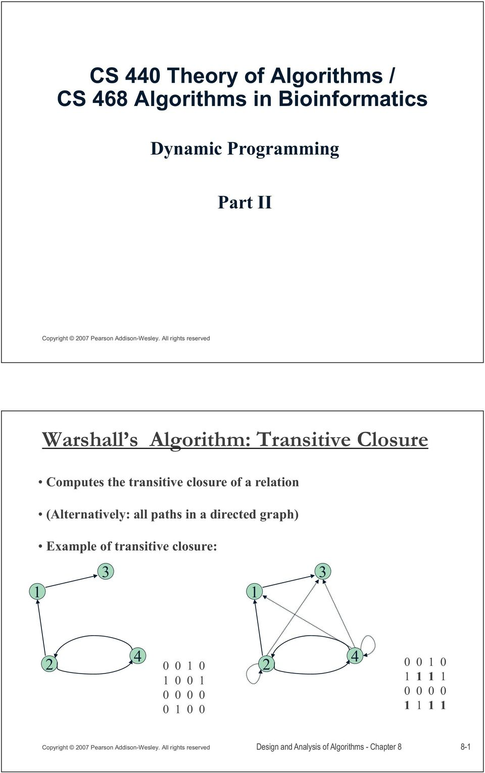Warshall s Algorithm: Transitive Closure Computes the transitive closure of a