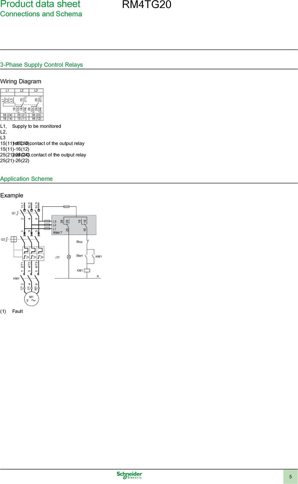 the output relay 15(11)-16(12) 25(21)-28(24), 2nd C/O contact of