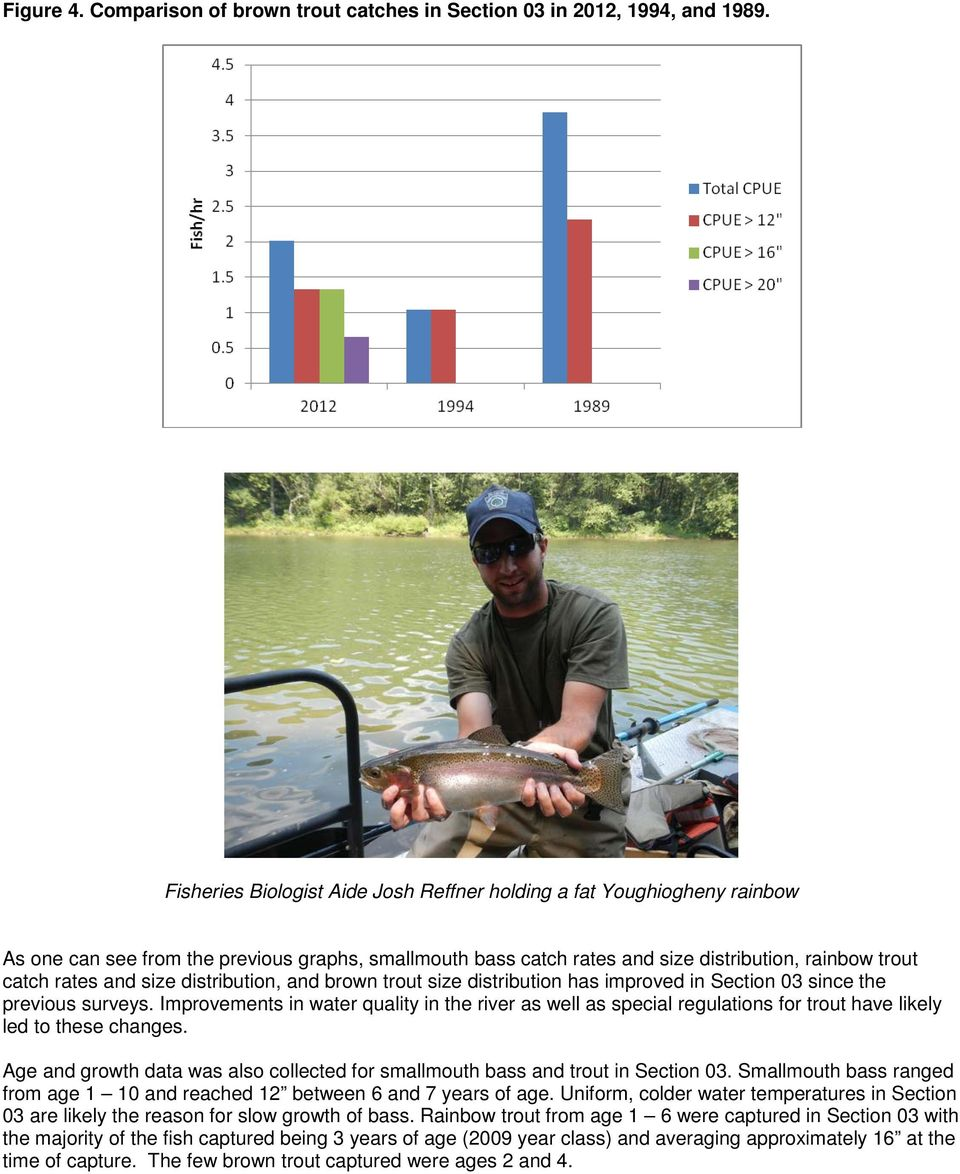 distribution, and brown trout size distribution has improved in Section 03 since the previous surveys.
