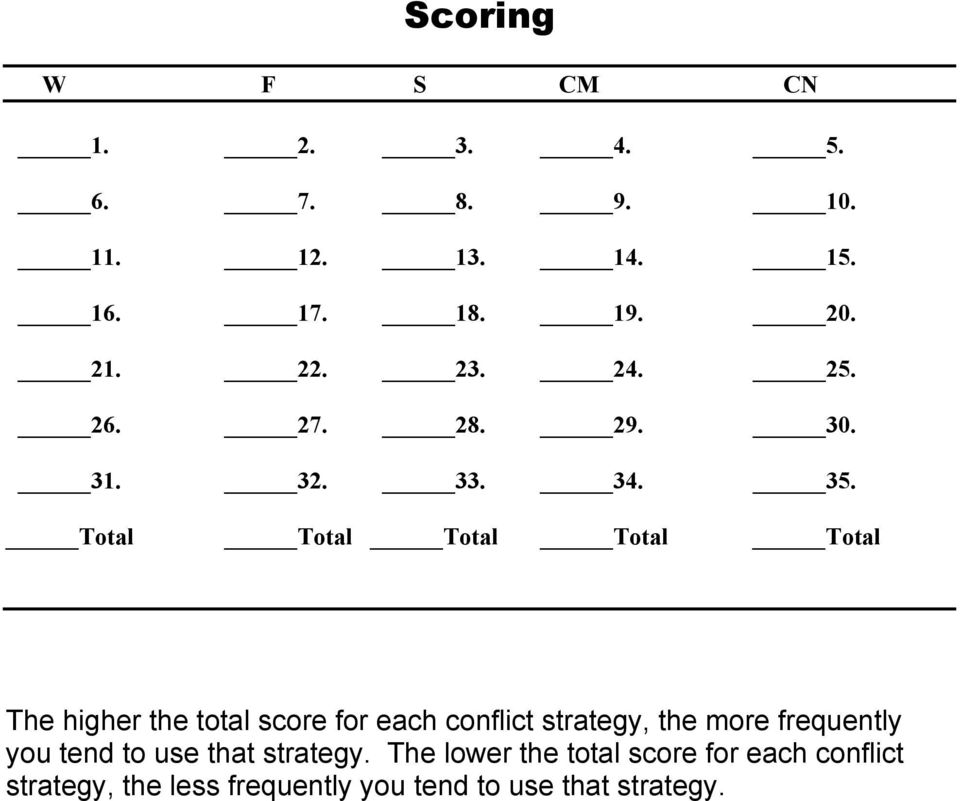 Total Total Total Total Total The higher the total score for each conflict strategy, the more
