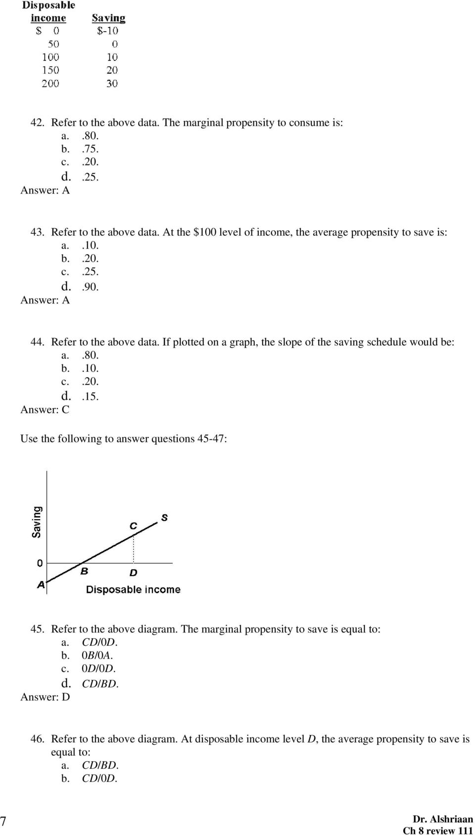 Use the following to answer questions 45-47: 45. Refer to the above diagram. The marginal propensity to save is equal to: a. CD/0D. b. 0B/0A. c. 0D/0D. d. CD/BD.