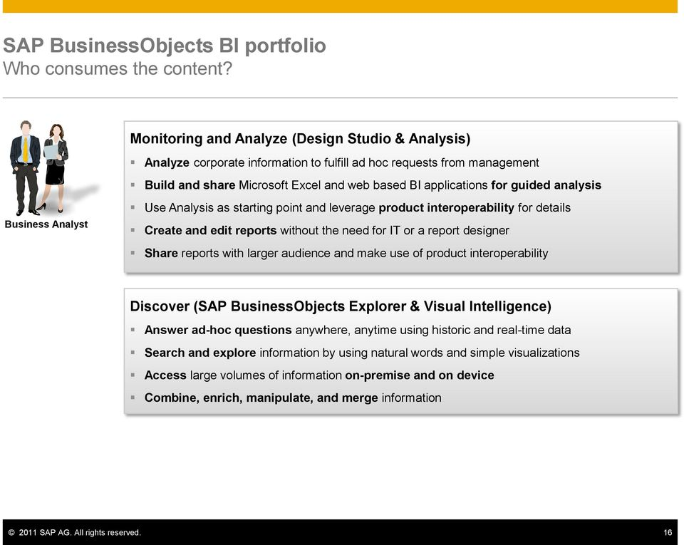 analysis Business Analyst Use Analysis as starting point and leverage product interoperability for details Create and edit reports without the need for IT or a report designer Share reports with