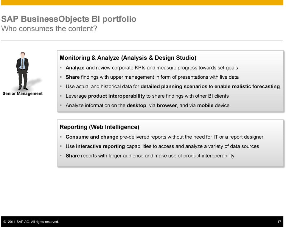 Senior Management Use actual and historical data for detailed planning scenarios to enable realistic forecasting Leverage product interoperability to share findings with other BI clients Analyze