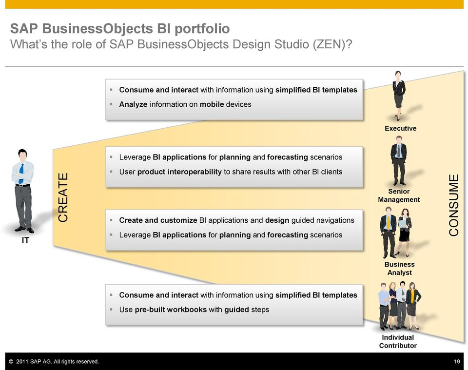 scenarios IT CREATE User product interoperability to share results with other BI clients Create and customize BI applications and design guided navigations Leverage BI