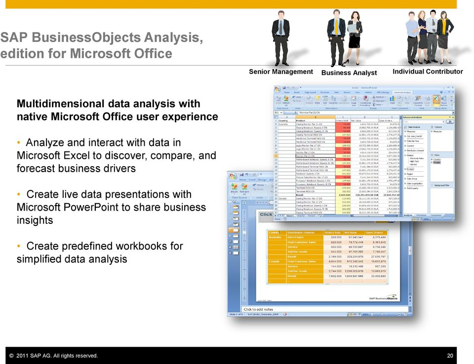 Microsoft Excel to discover, compare, and forecast business drivers Create live data presentations with Microsoft