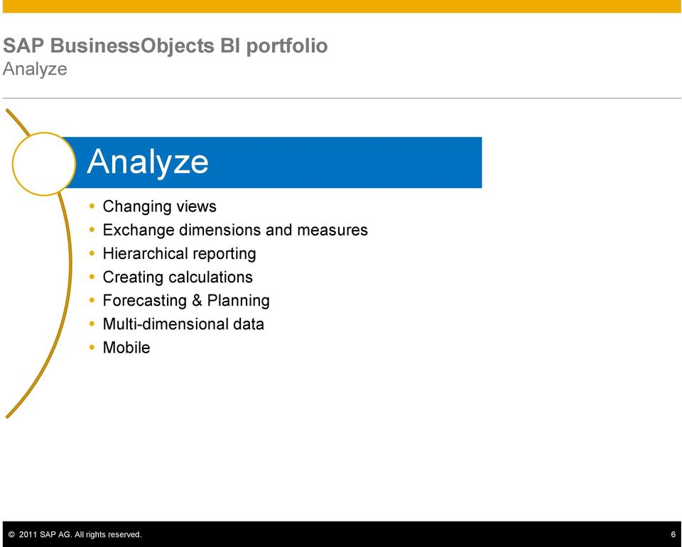 reporting Creating calculations Forecasting & Planning