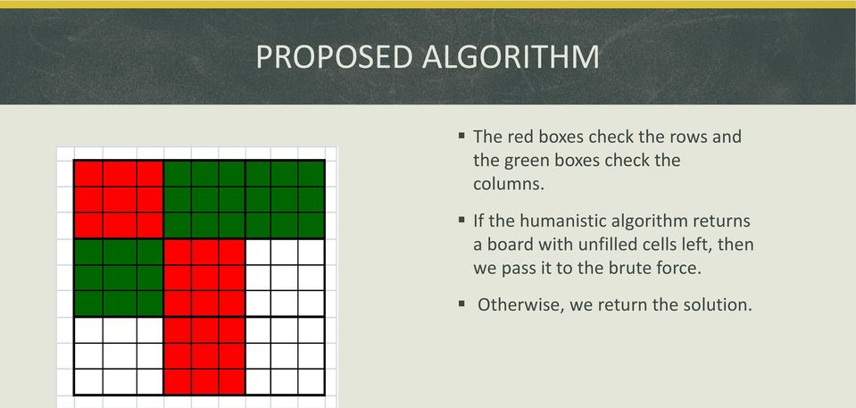 If the humanistic algorithm returns a board with