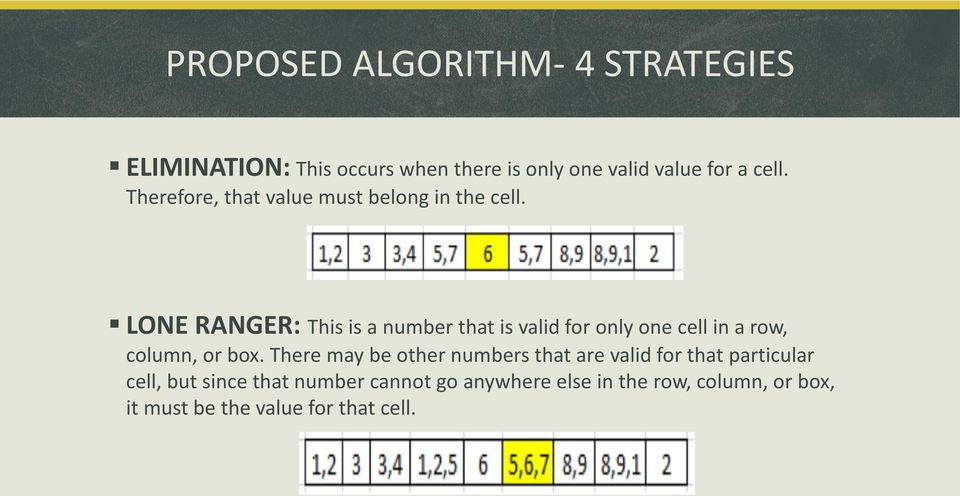 LONE RANGER: This is a number that is valid for only one cell in a row, column, or box.