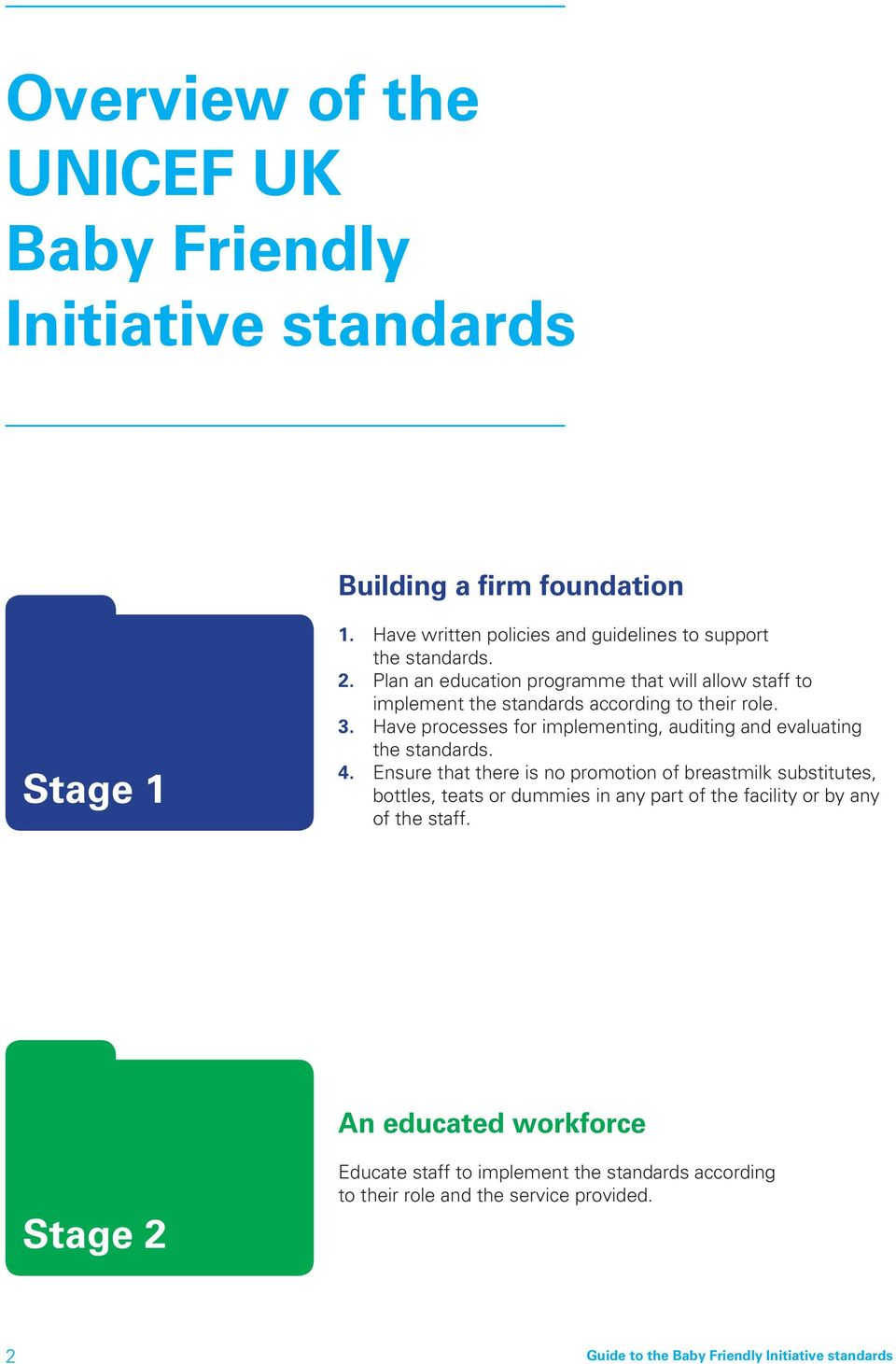 Have processes for implementing, auditing and evaluating the standards. 4.