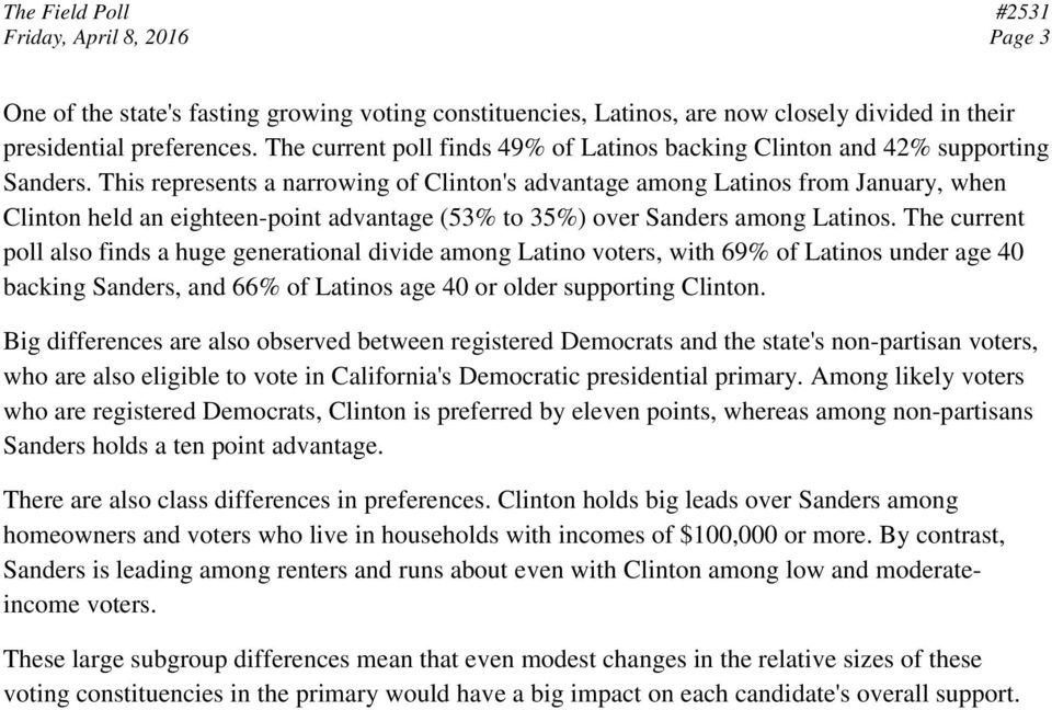 This represents a narrowing of Clinton's advantage among Latinos from January, when Clinton held an eighteen-point advantage (53% to 35%) over Sanders among Latinos.