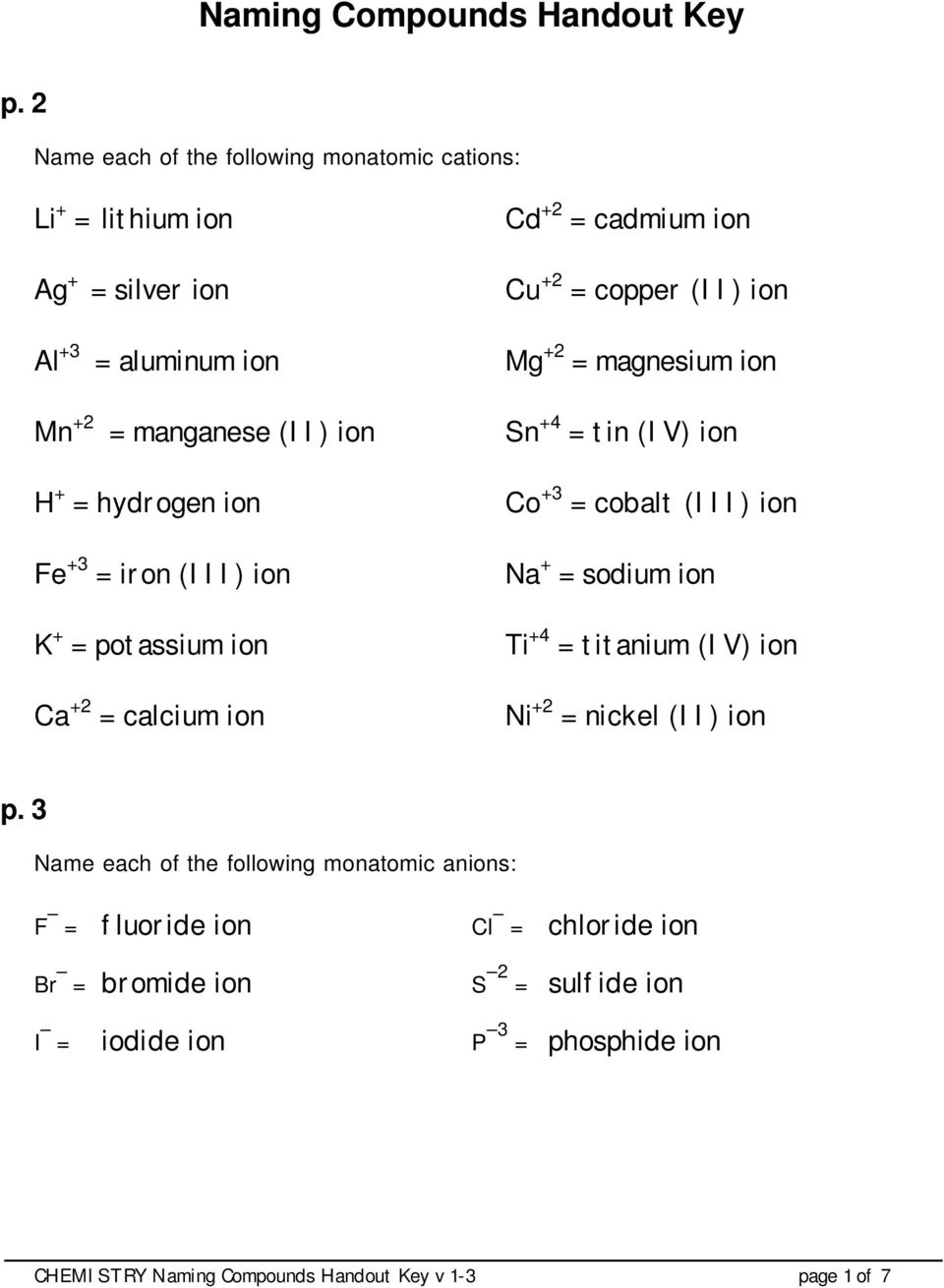magnesium ion Mn +2 = manganese (II) ion Sn +4 = tin (IV) ion H + = hydrogen ion Fe +3 = iron (III) ion K + = potassium ion Ca +2 = calcium ion Co +3 = cobalt