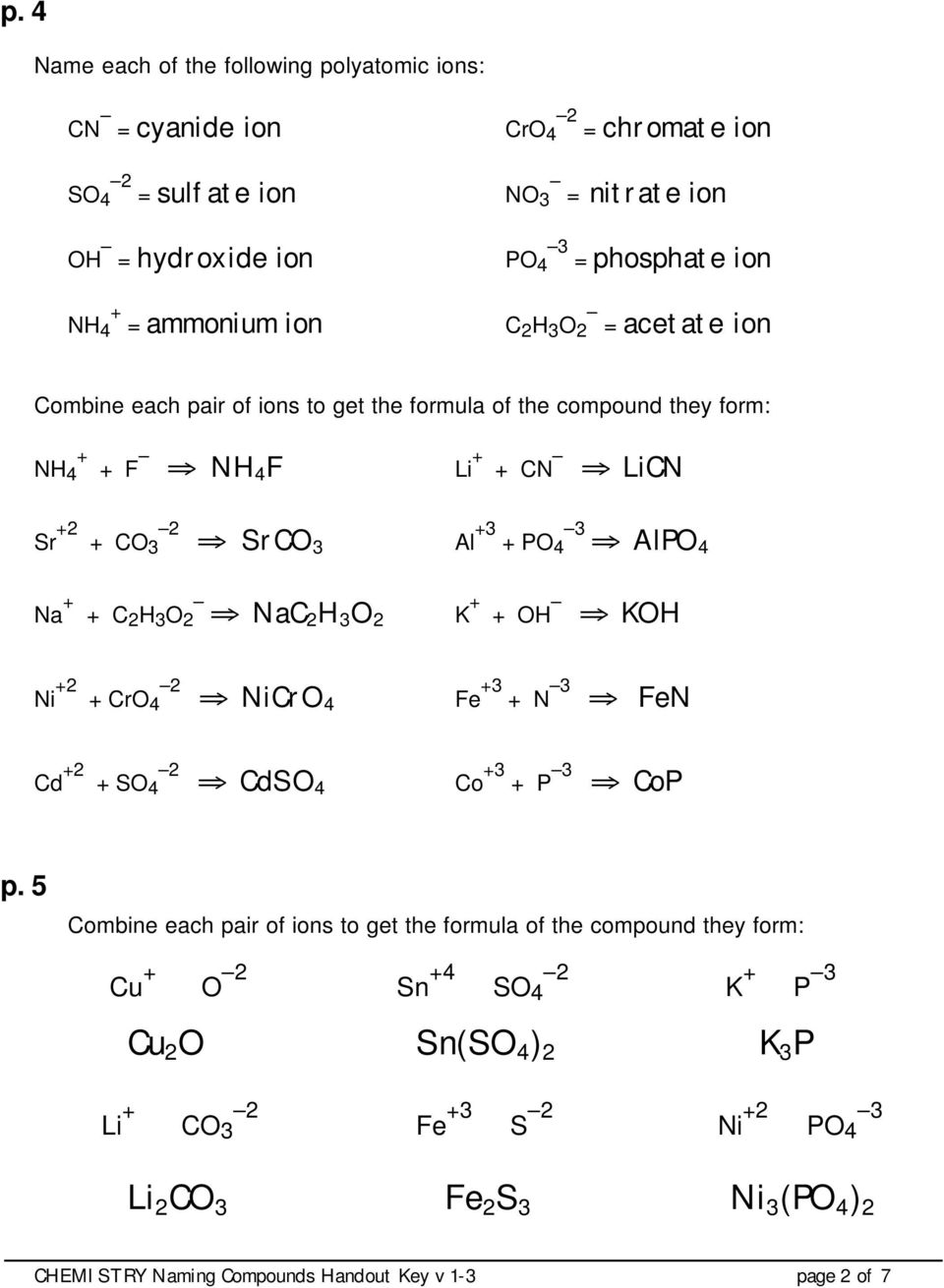 Naming Compounds Handout Key Pdf