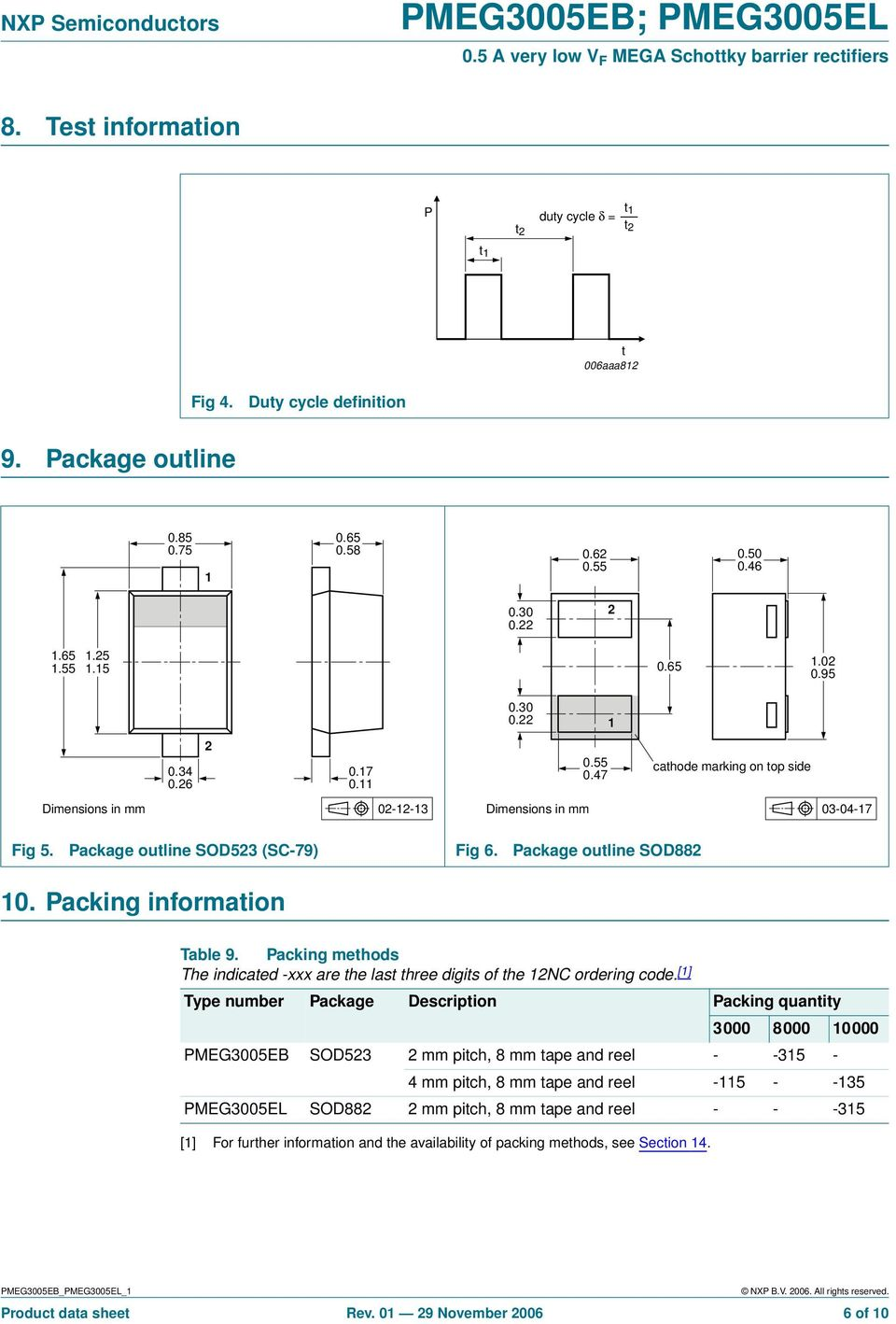 Packing information Table 9. Packing methods The indicated -xxx are the last three digits of the 2NC ordering code.