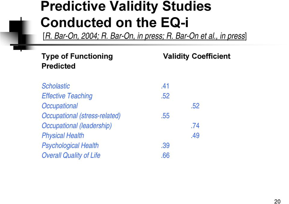 , in press] Type of Functioning Predicted Validity Coefficient Scholastic.