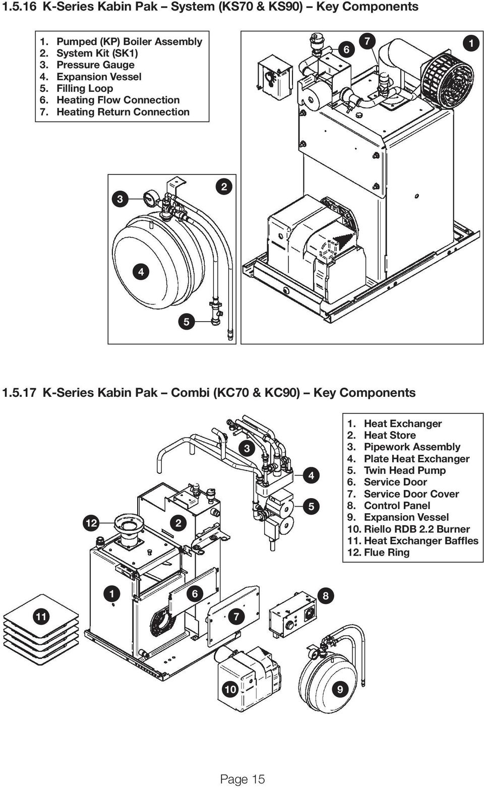 20 technical details 21 combi sequence of operation flow chart heat exchanger 2 heat store 3 pipework assembly 4 plate heat exchanger 5 cheapraybanclubmaster Gallery
