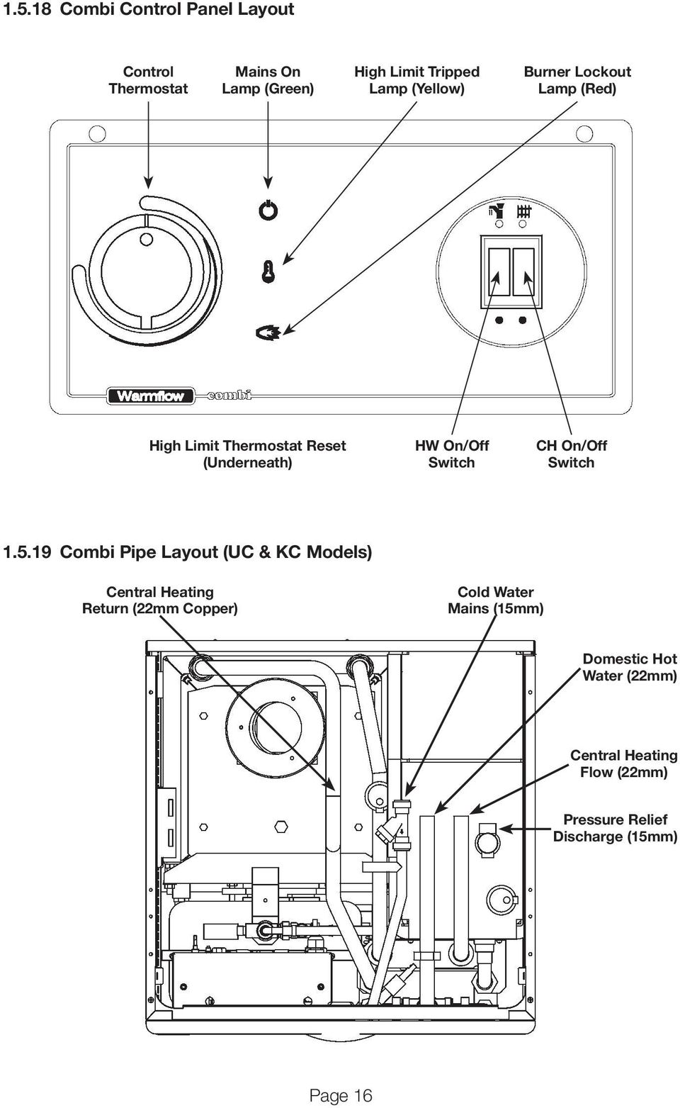 20 technical details 21 combi sequence of operation flow chart onoff switch 15 cheapraybanclubmaster Gallery