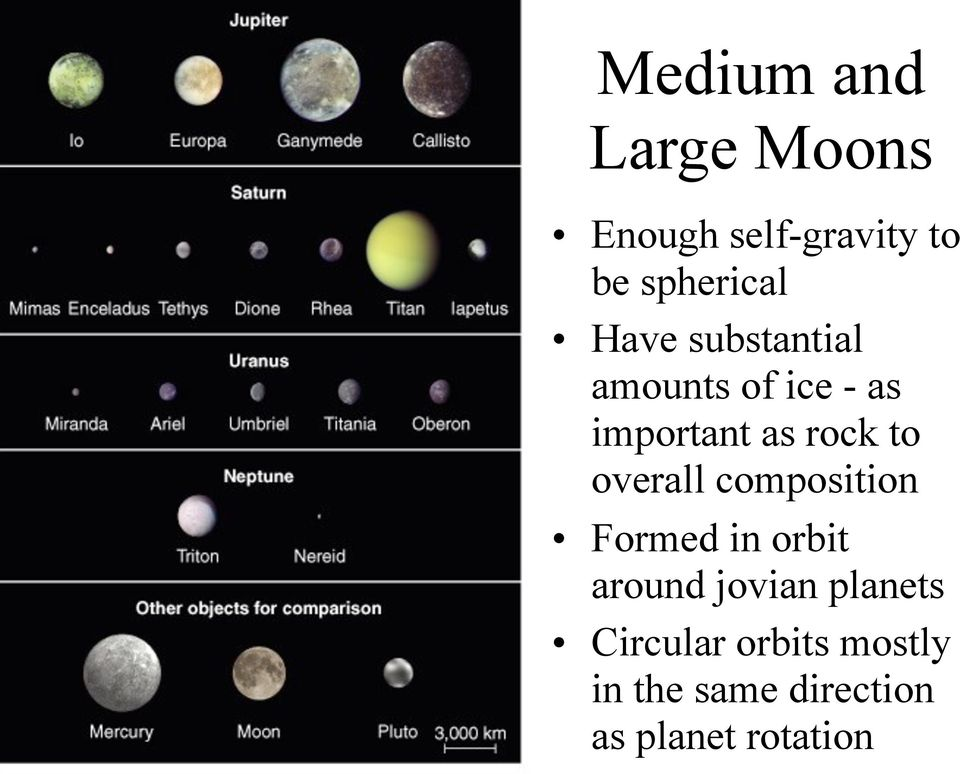 overall composition Formed in orbit around jovian planets