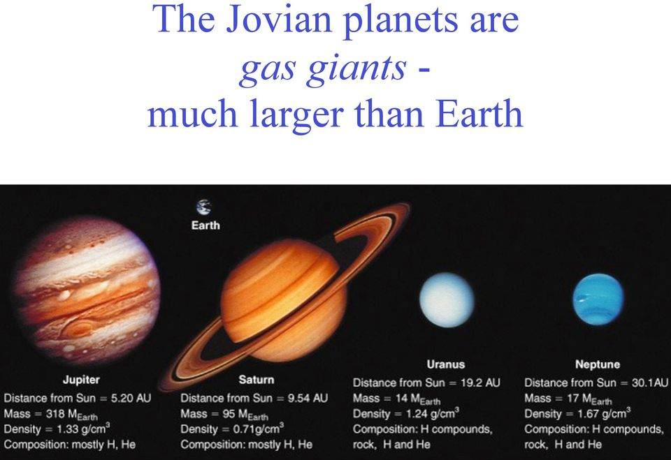 gas giants -