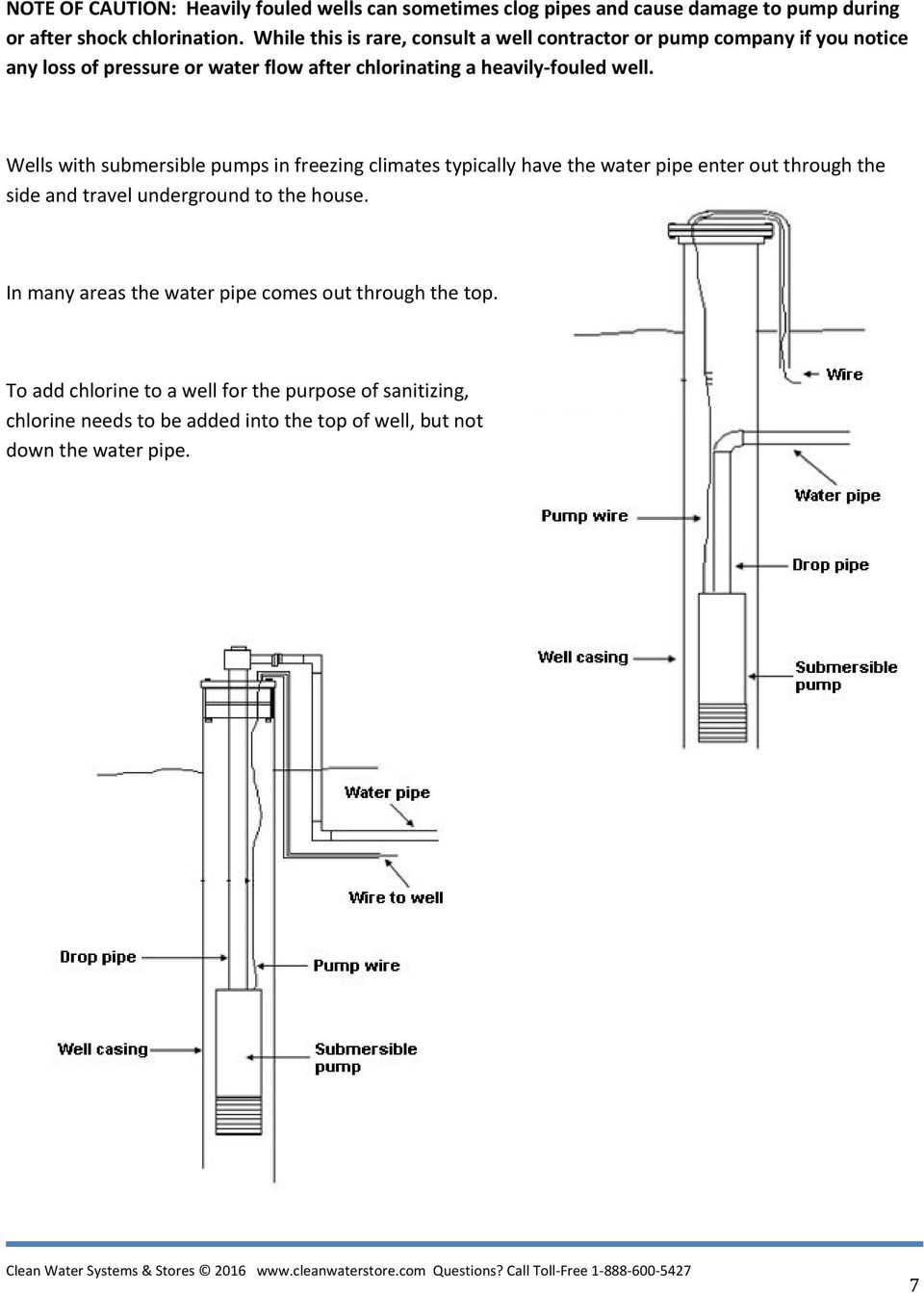 Wells with submersible pumps in freezing climates typically have the water pipe enter out through the side and travel underground to the house.