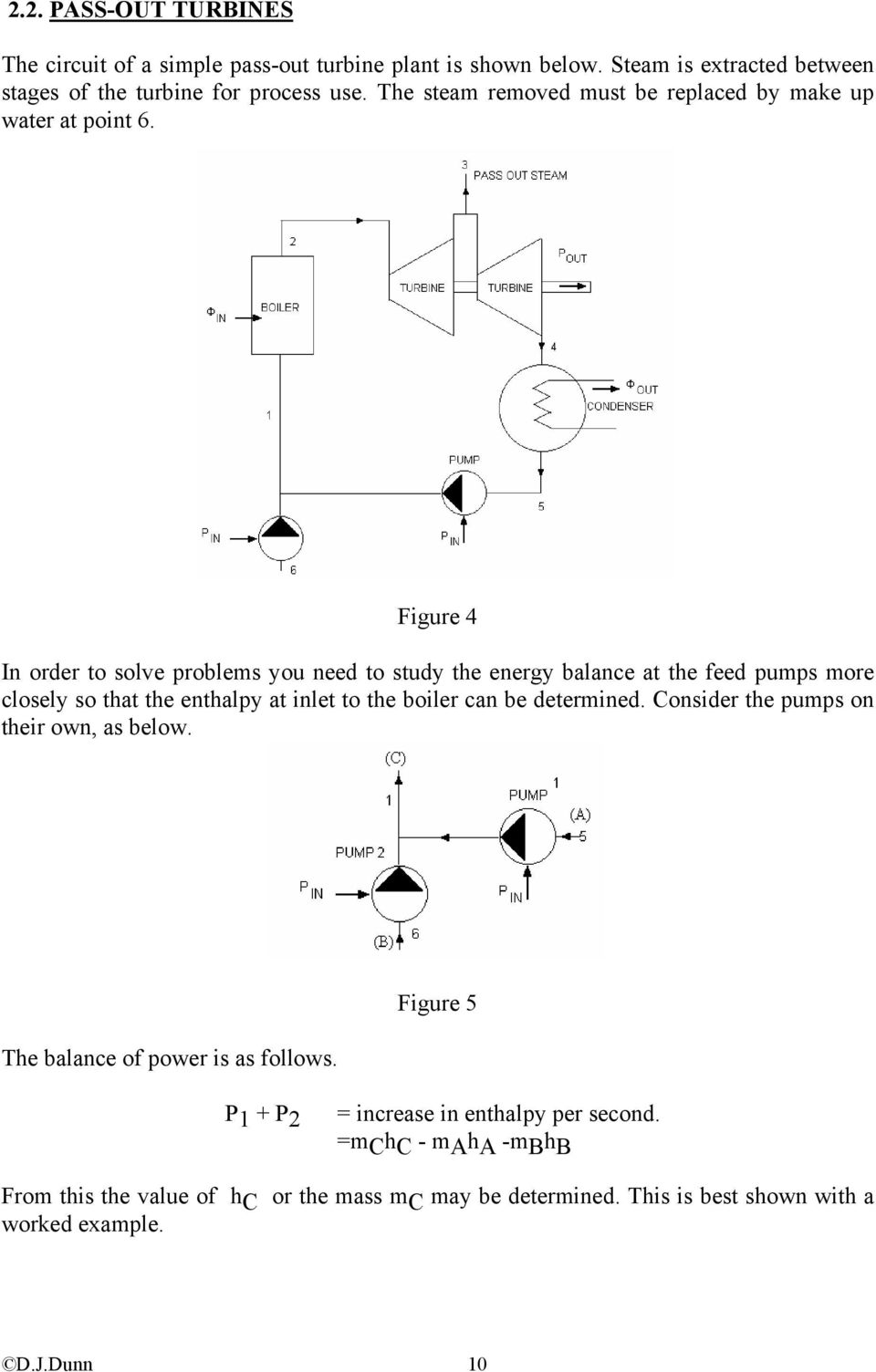 Figure 4 In order to solve problems you need to study the energy balance at the feed pumps more closely so that the enthalpy at inlet to the boiler can be