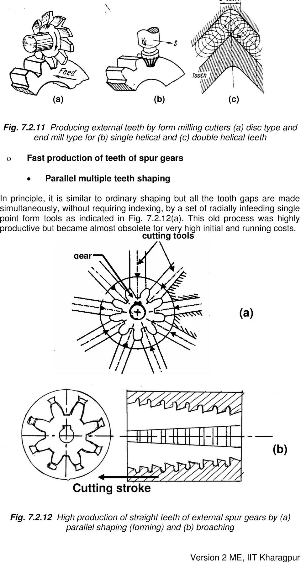 Parallel multiple teeth shaping In principle, it is similar to ordinary shaping but all the tooth gaps are made simultaneously, without requiring indexing, by a set of radially