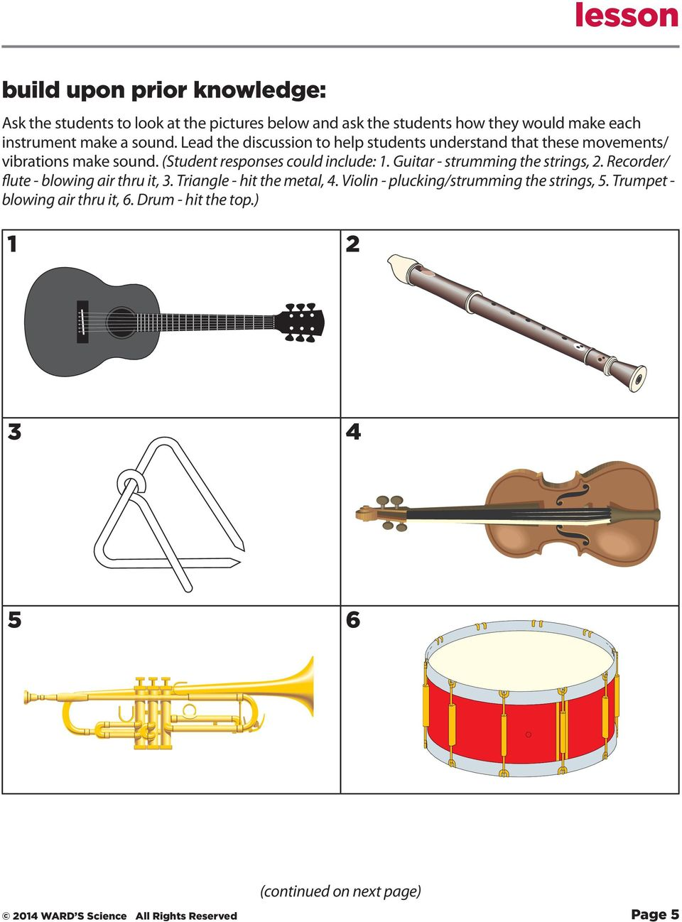 (Student esponses could include: 1. Guita - stumming the stings, 2. Recode/ flute - blowing ai thu it, 3. Tiangle - hit the metal, 4.