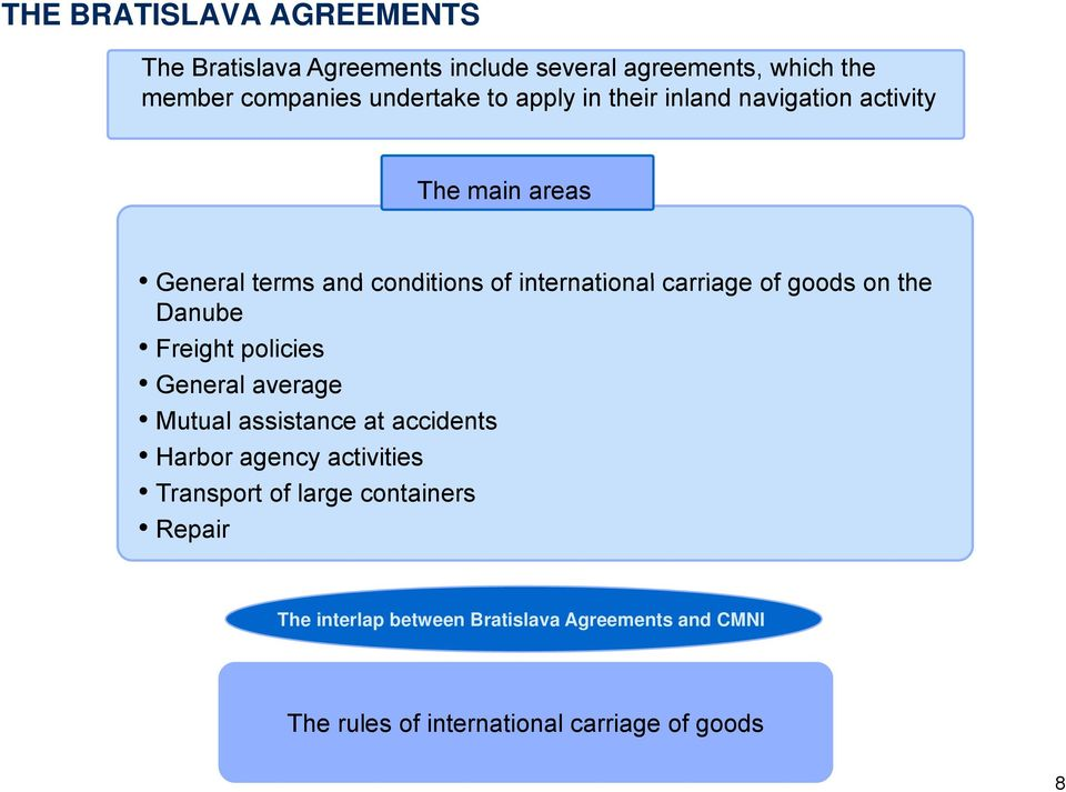 goods on the Danube Freight policies General average Mutual assistance at accidents Harbor agency activities Transport