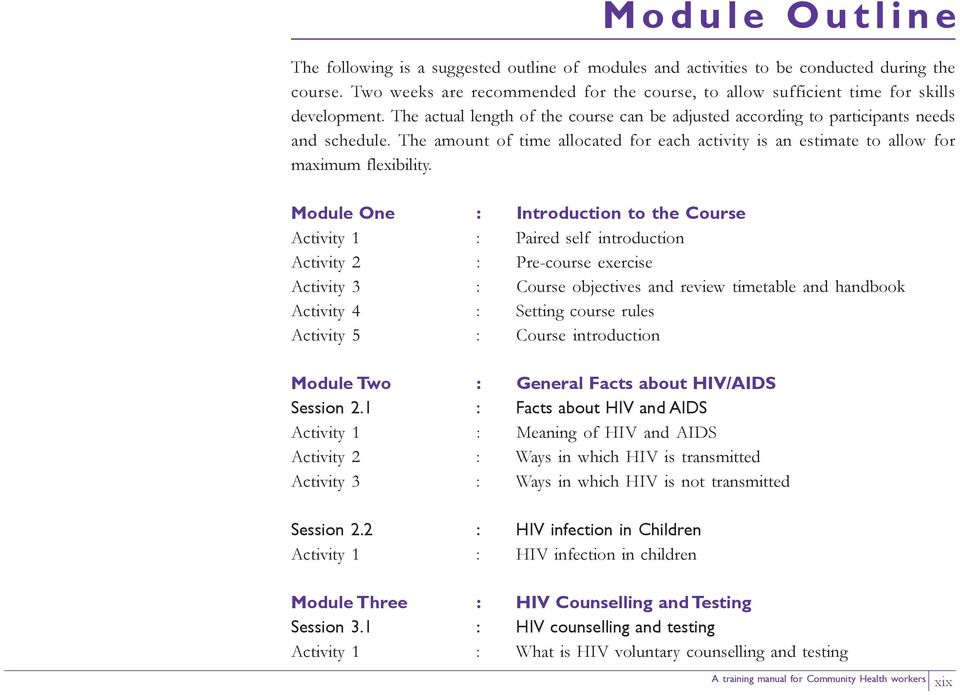 Module One : Introduction to the Course Activity 1 : Paired self introduction Activity 2 : Pre-course exercise Activity 3 : Course objectives and review timetable and handbook Activity 4 : Setting