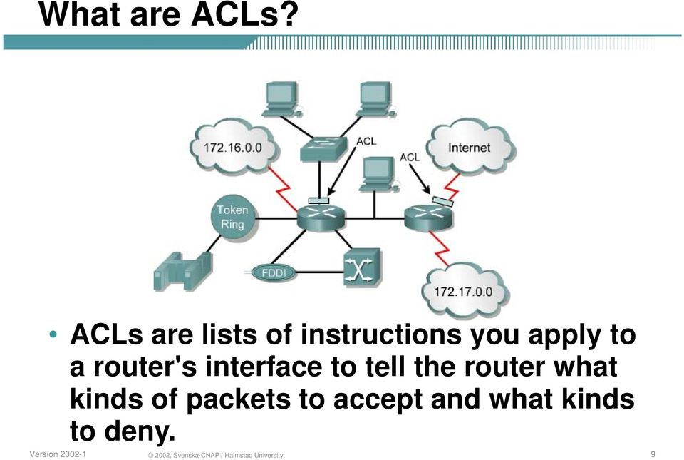 apply to a router's interface to tell
