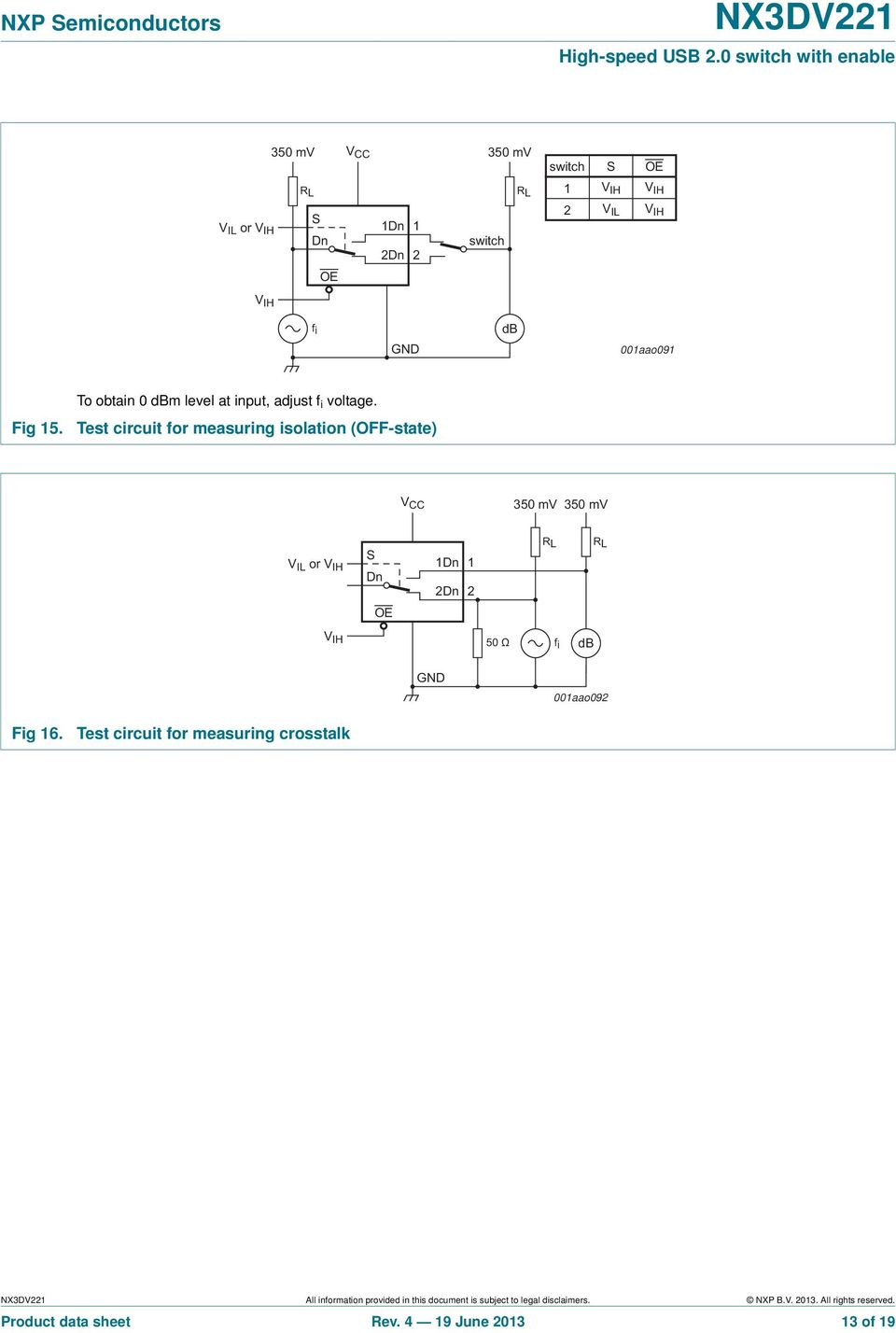 Test circuit for measuring isolation (OFF-state) V CC 350 mv 350 mv or Dn Dn Dn RL RL 50 Ω fi db GND