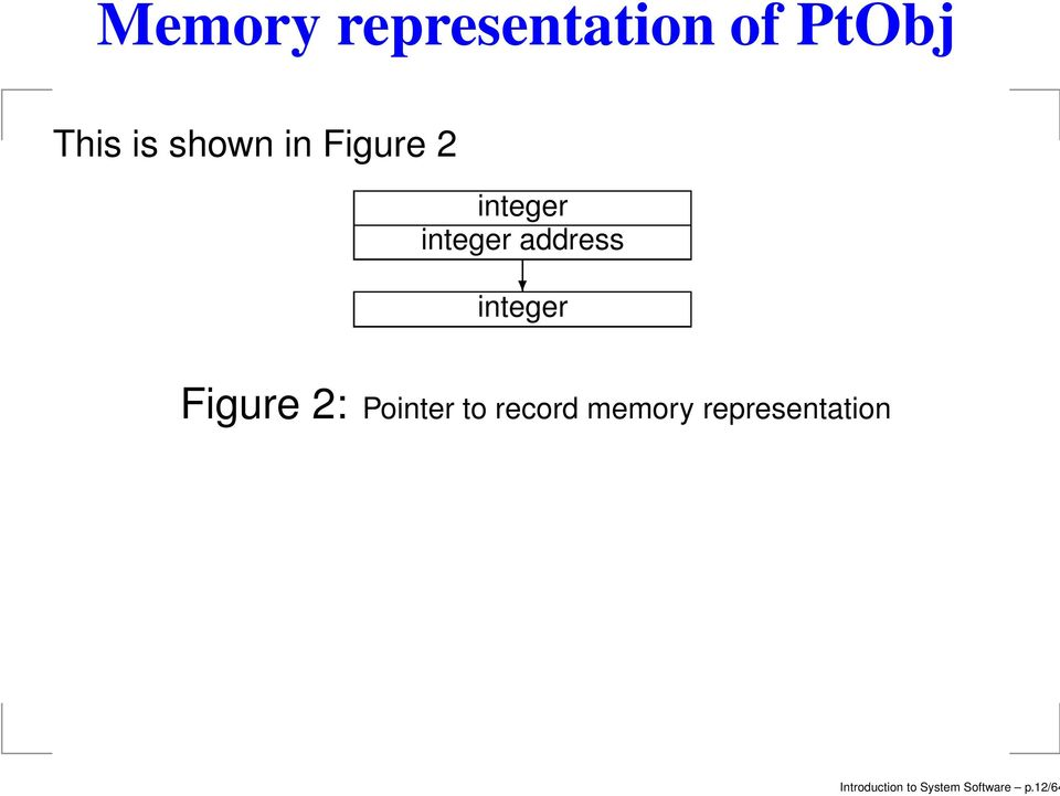 Figure 2: Pointer to record memory