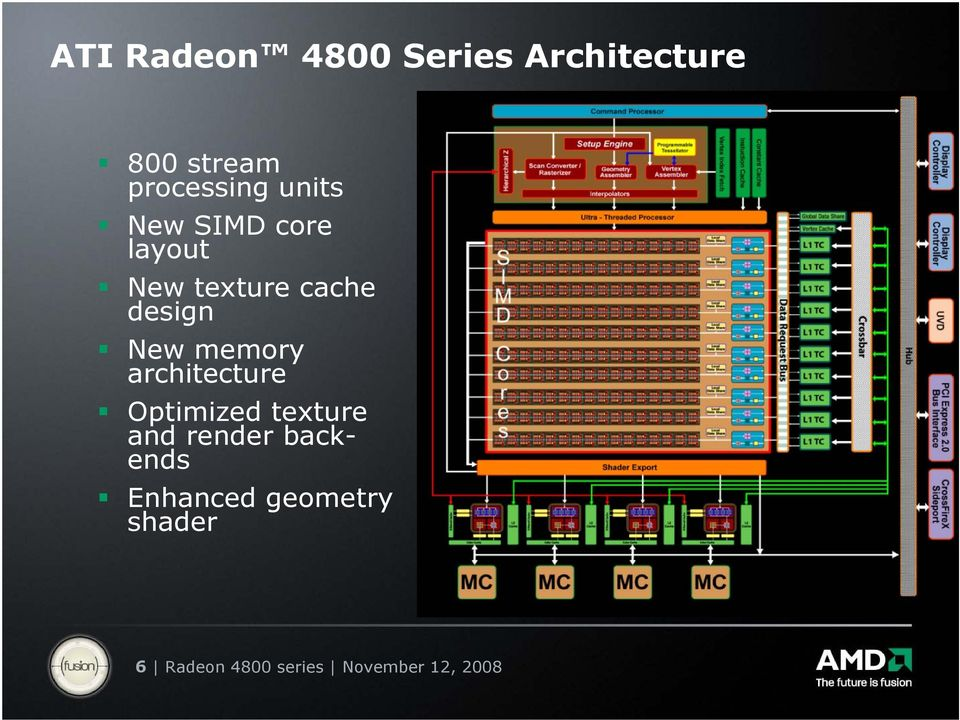 memory architecture Optimized texture and render backends