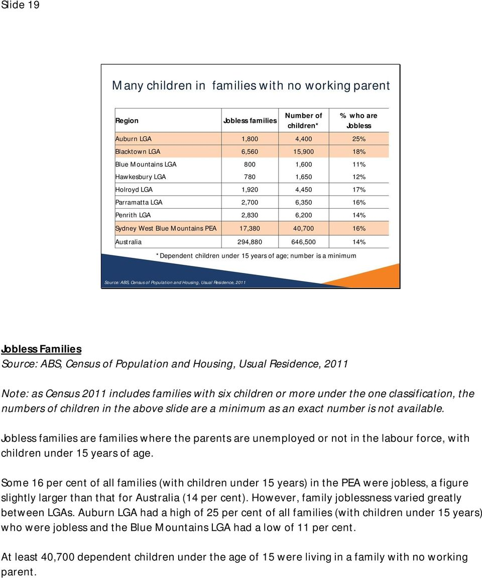 646,500 14% *Dependent children under 15 years of age; number is a minimum Source: ABS, Census of Population and Housing, Usual Residence, 2011 Jobless Families Source: ABS, Census of Population and