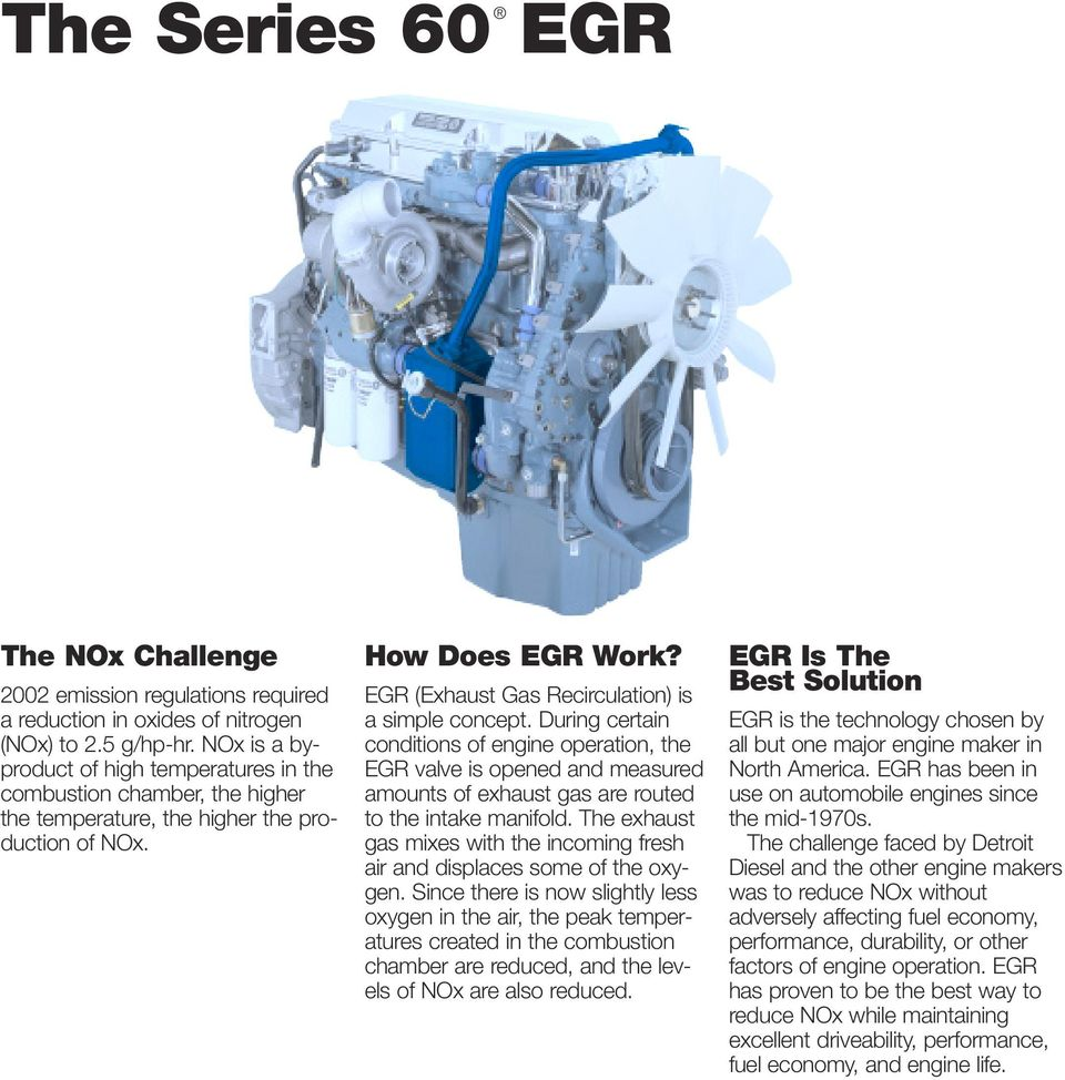 During certain conditions of engine operation, the EGR valve is opened and measured amounts of exhaust gas are routed to the intake manifold.