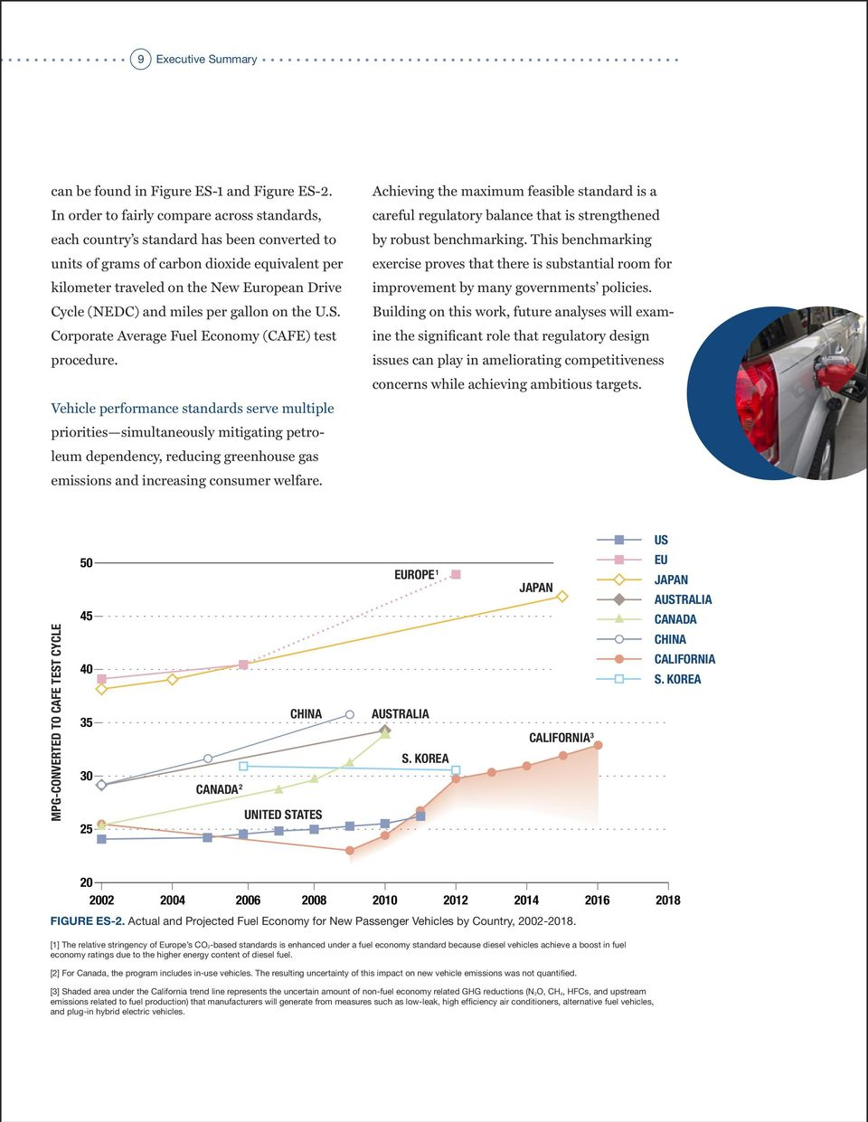 and miles per gallon on the U.S. Corporate Average Fuel Economy (CAFE) test procedure.