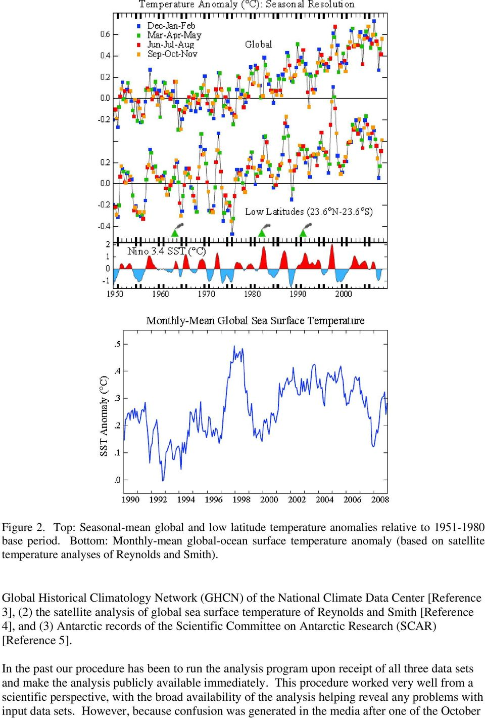 Global Historical Climatology Network (GHCN) of the National Climate Data Center [Reference 3], (2) the satellite analysis of global sea surface temperature of Reynolds and Smith [Reference 4], and
