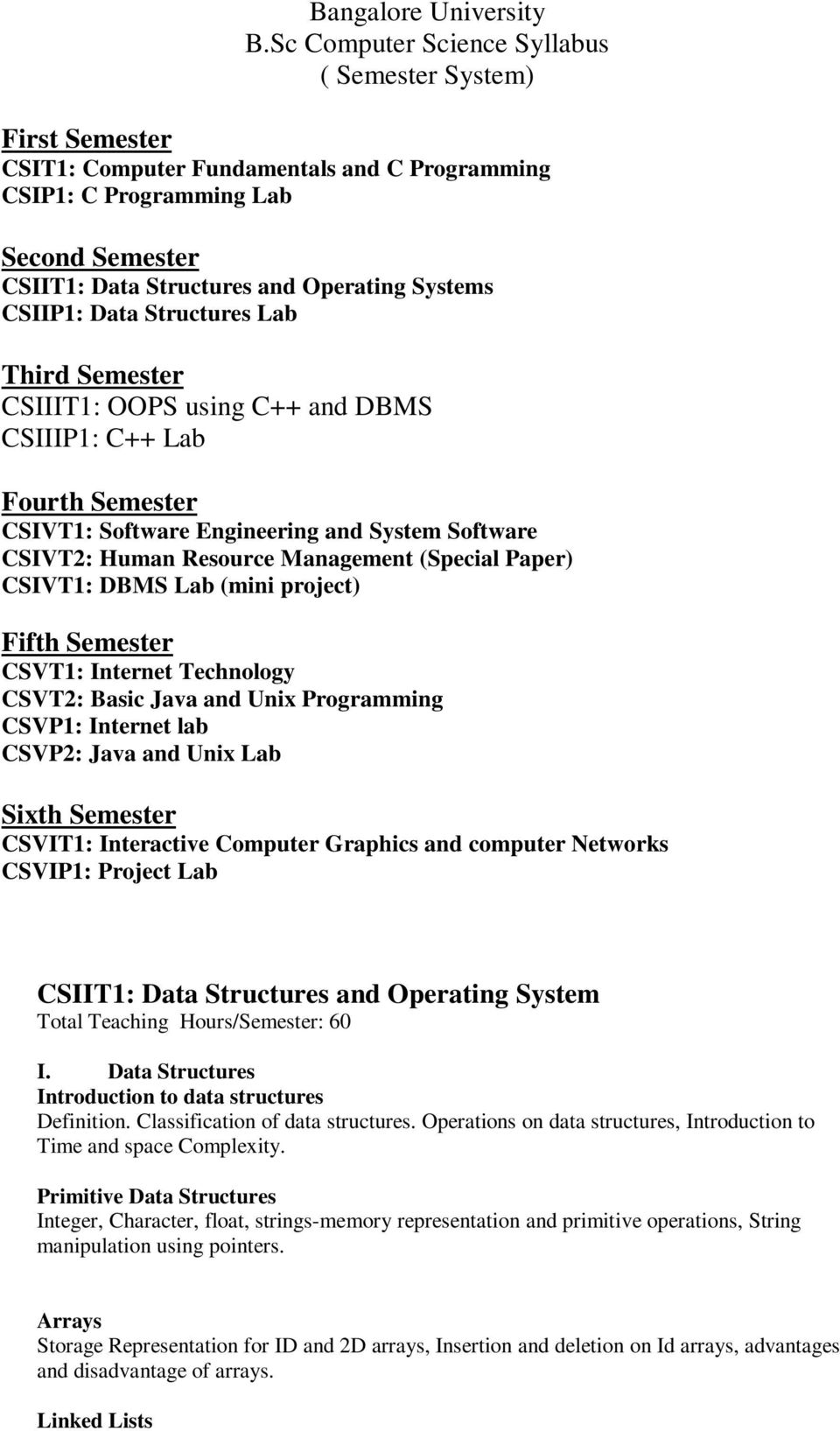 CSIIP1: Data Structures Lab Third Semester CSIIIT1: OOPS using C++ and DBMS CSIIIP1: C++ Lab Fourth Semester CSIVT1: Software Engineering and System Software CSIVT2: Human Resource Management