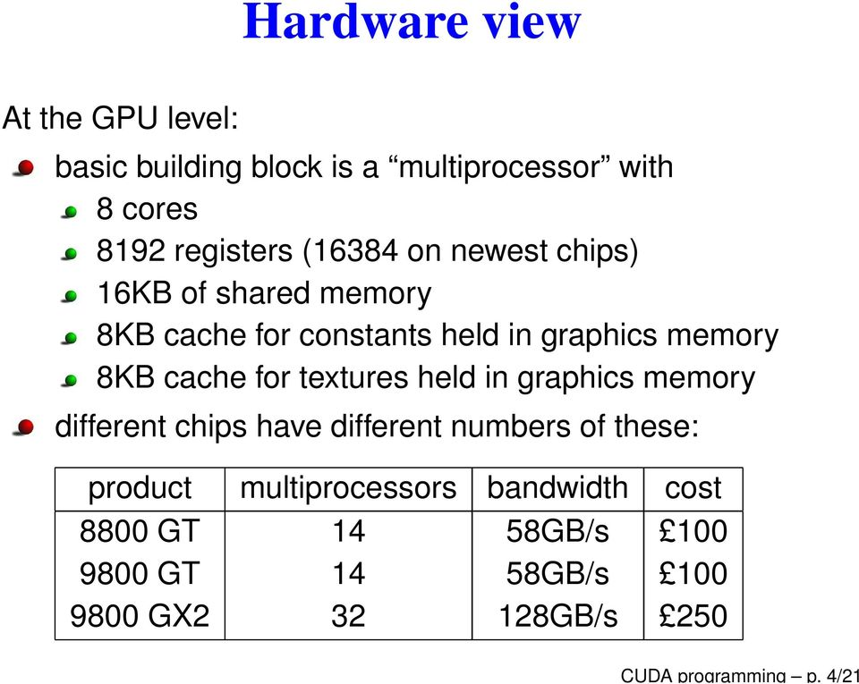 memory 8KB cache for textures held in graphics memory different chips have different numbers of