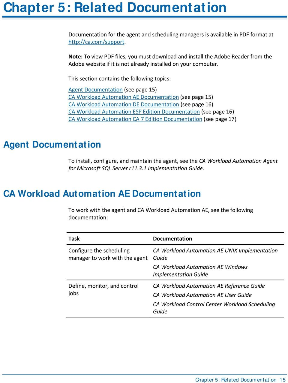 This section contains the following topics: Agent Documentation (see page 15) CA Workload Automation AE Documentation (see page 15) CA Workload Automation DE Documentation (see page 16) CA Workload