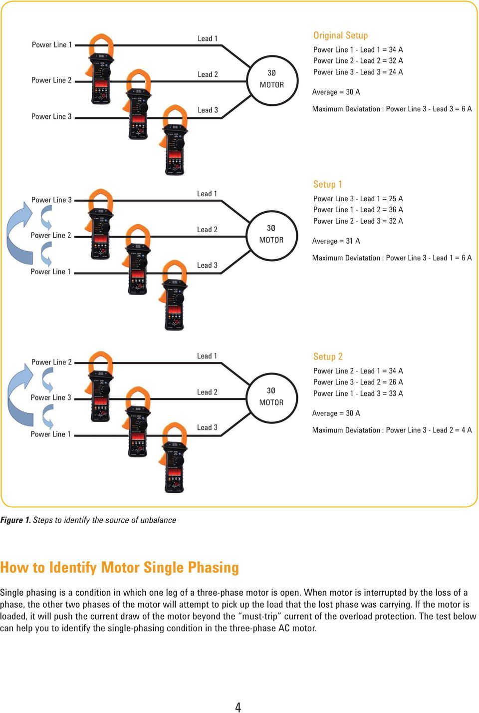 Steps to identify the source of unbalance How to Identify Motor Single Phasing Single phasing is a condition in which one leg of a three-phase motor is open.